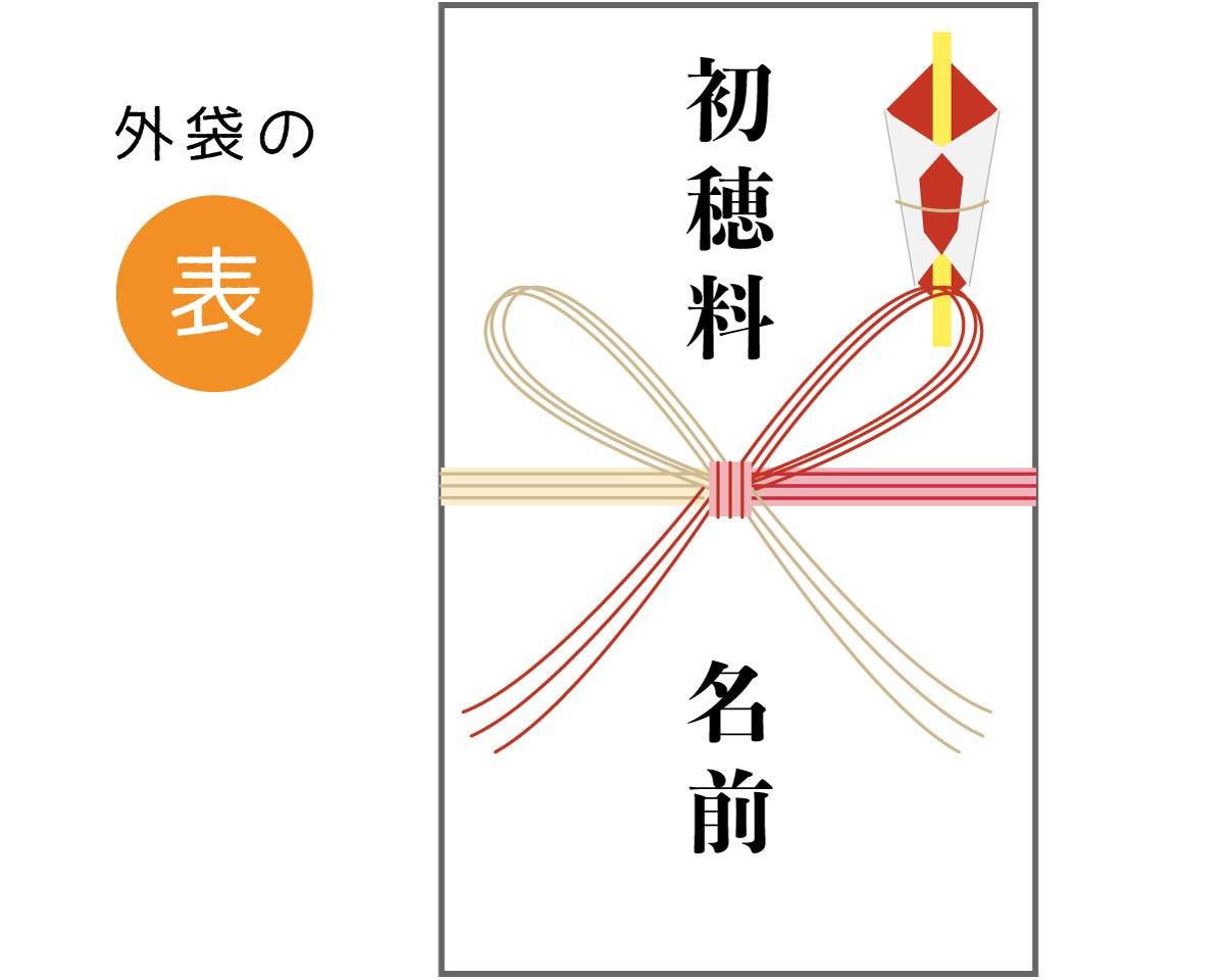 七五三 のし袋(外袋の表)の書き方